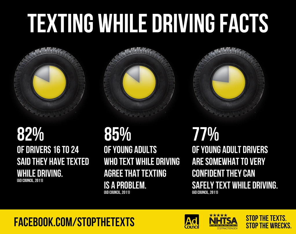 Facts & Statistics About Texting & Driving (Updated for 2018)