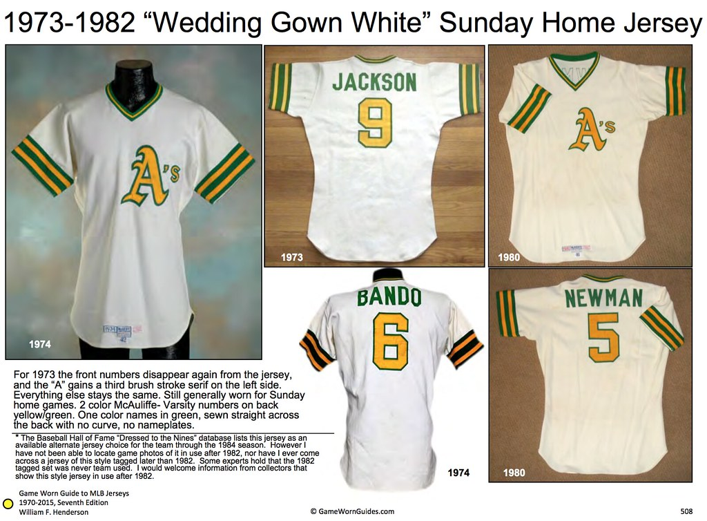 a68a20b17 Uni Watch Show and Tell  An Early- 80s MLB Style Guide