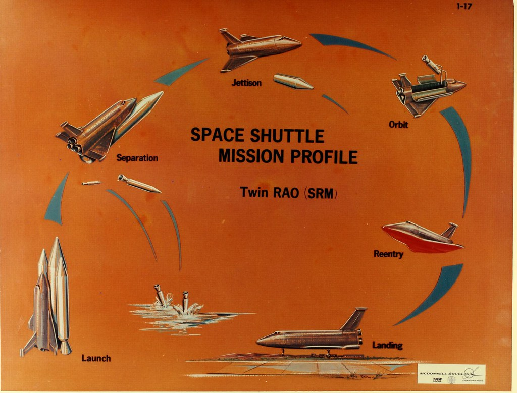how did the space shuttle program began - photo #30