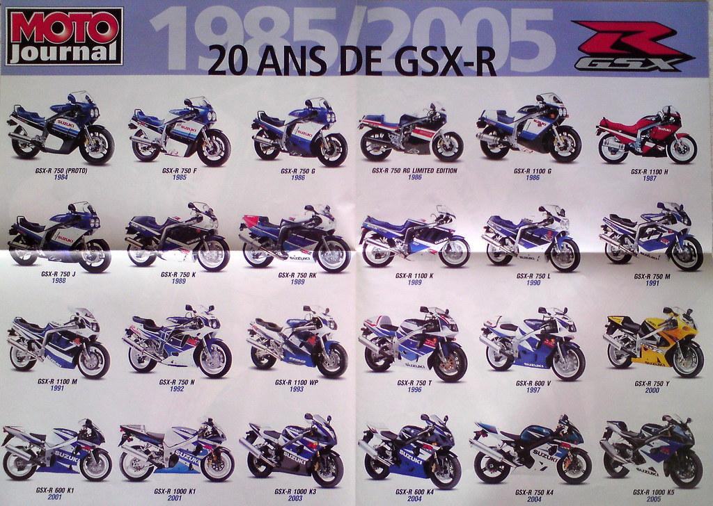 Suzuki History Gsxr