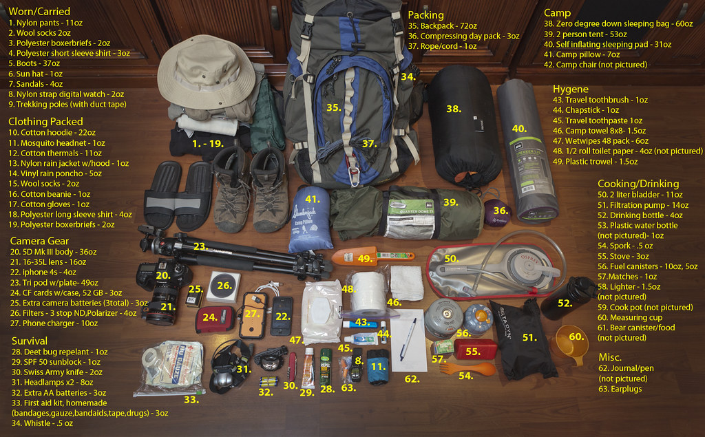 New Backpacking Gear List 2015 169 All Rights Reserved The