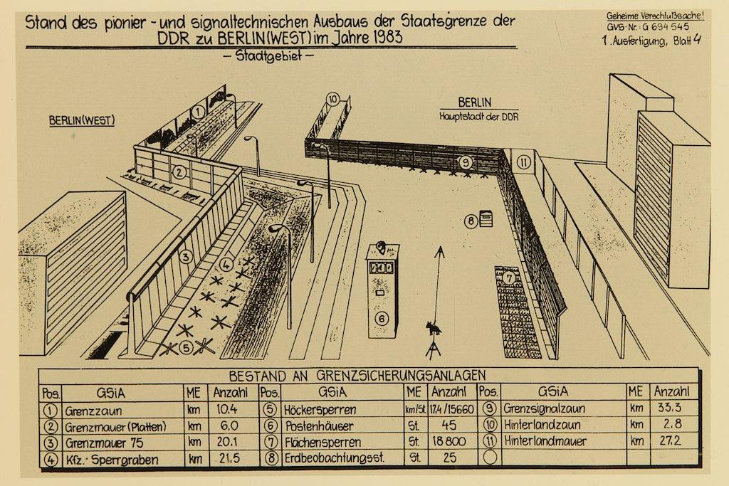 Berlin wall diagram justin talbott flickr berlin wall diagram by thepalmcivet berlin wall diagram by thepalmcivet ccuart Choice Image