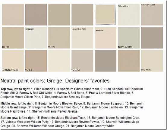 Beige paint swatches lag m home flickr for Best neutral beige paint