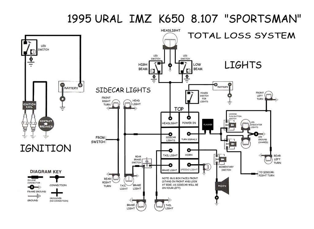 6508392763_2c5b6b22a1_b 1995 ural imz k650 wiring diagram wiring diagram, total lo flickr ural wiring diagram at mifinder.co