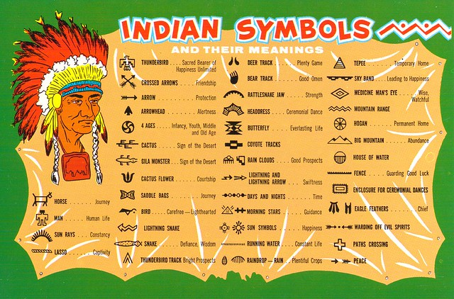 Displaying (18) Gallery Images For American Indian Symbols...