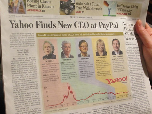 Yahoo finds new CEO at PayPal | by aaronparecki