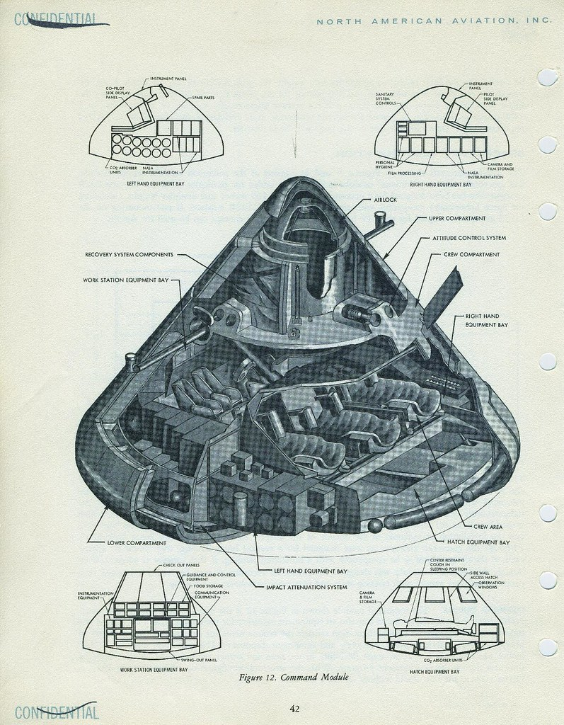 Apollo Doc004 | From North American Aviation publication ...