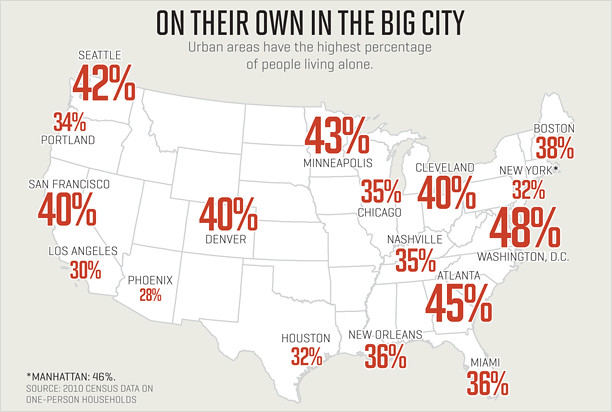 How Many People Can Live In A Single Family Home