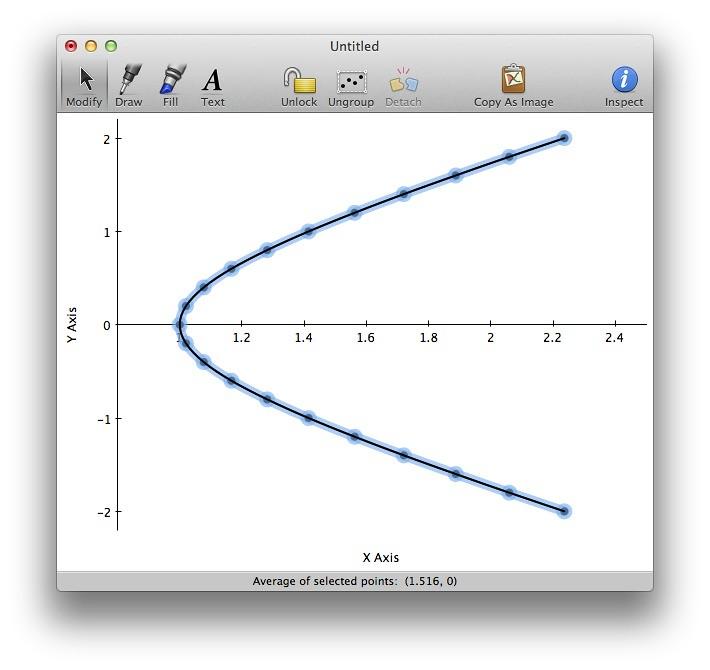 Plot Diagram Fill In: ogs-right-hyperbola | Dr. Drang | Flickr,Chart