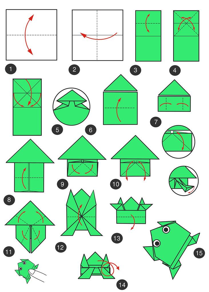 Как сделать прыгающую лягушку из бумаги своими руками по этапам в картинках 17