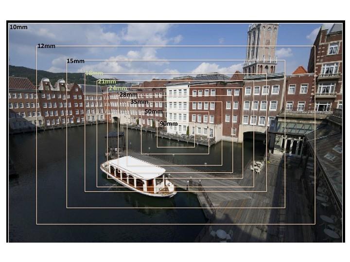 Focal-length simulator | The Nikon focal-length simulator ...