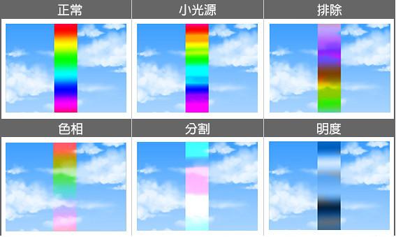 CSP 1.5.5 中文化下載