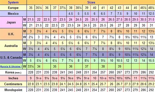 Shoe-size-conversion-table-UK-US-EU-Japan-Korea-Russia-Mexico-Inches ...