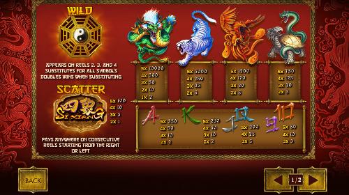 free Si Xiang slot payout