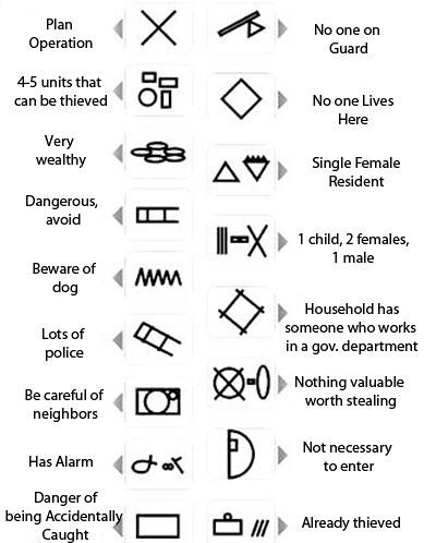 Hobo Symbols Invade China Recently China Police Made