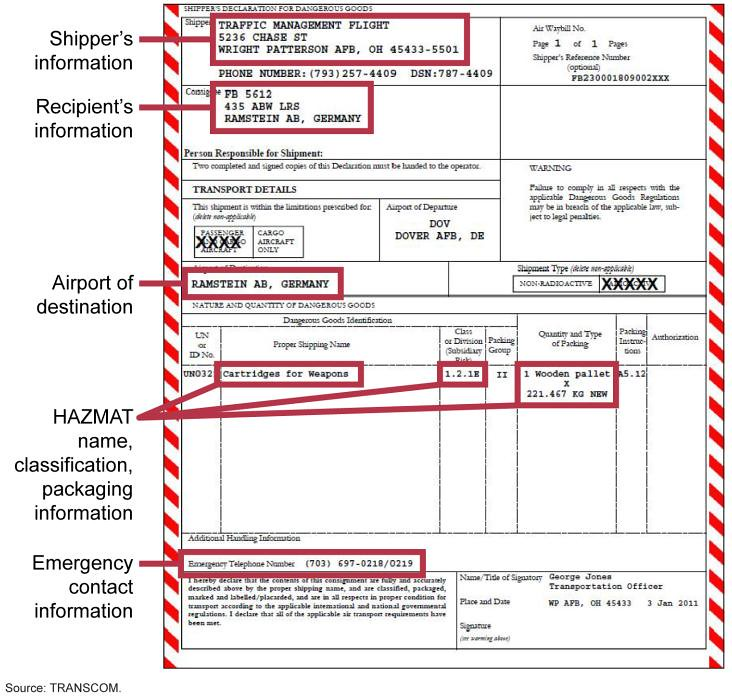 Imo dangerous goods declaration fillable pdf for Dangerous goods certificate template