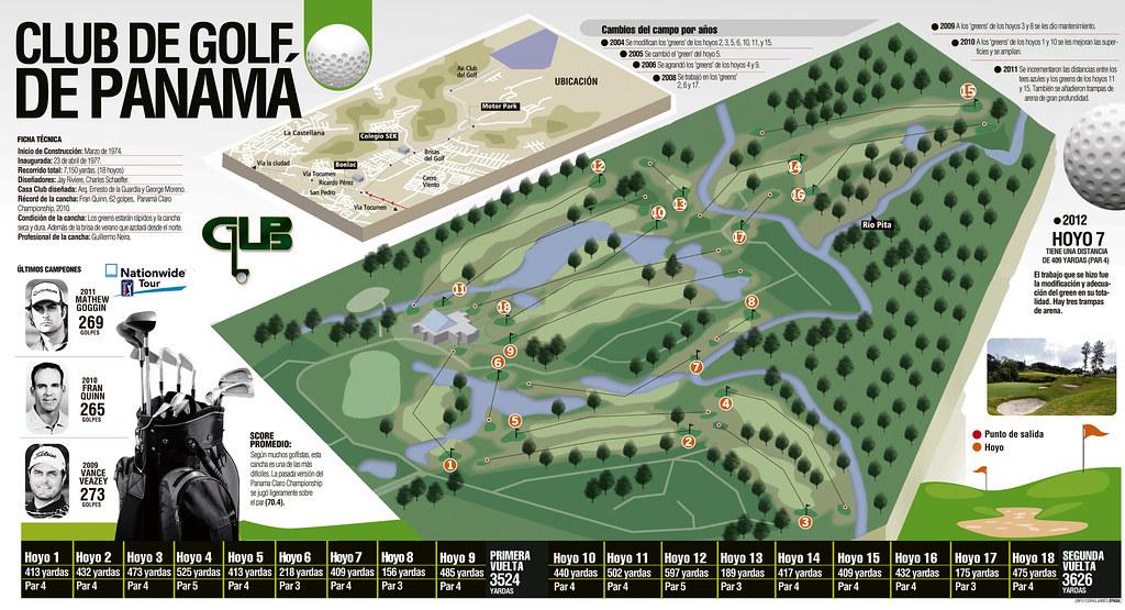 club de golf de panam sede del nationwide tour 2012 claro flickr. Black Bedroom Furniture Sets. Home Design Ideas