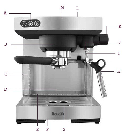 Breville Coffee Maker Uob : Know Your Machine bes400xl know your machine Breville Support Flickr