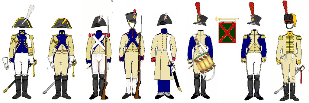 Uniforms Of The Georgia Republic From Left To Right