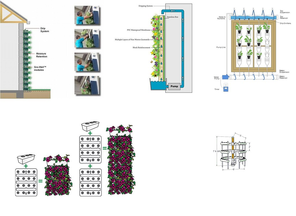 Atlantis Grow Wall Vertical Garden System Www