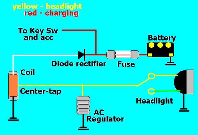 Xt500g Wiring Diagram