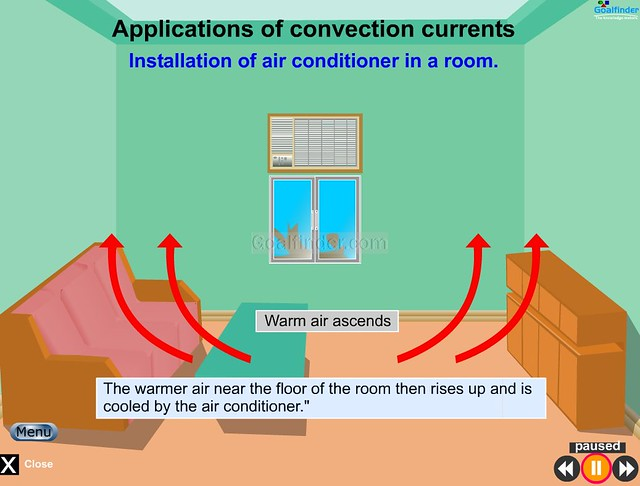 Convection Currents Animation Convection current air
