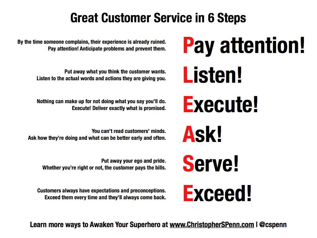 Customer Service Wallpaper to Great Customer Service