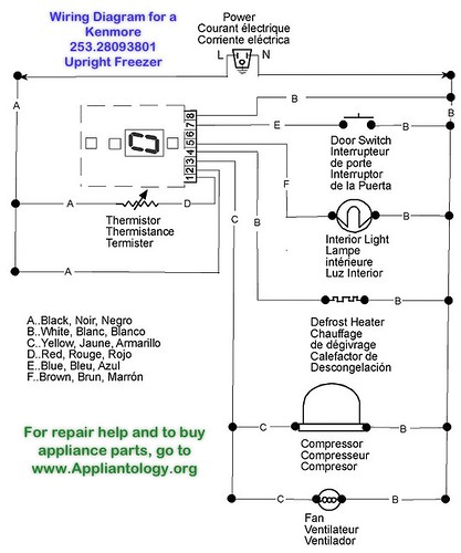 Wiring Diagram for a Kenmore 253.28093801 Upright Freezer | by Zenzoidman