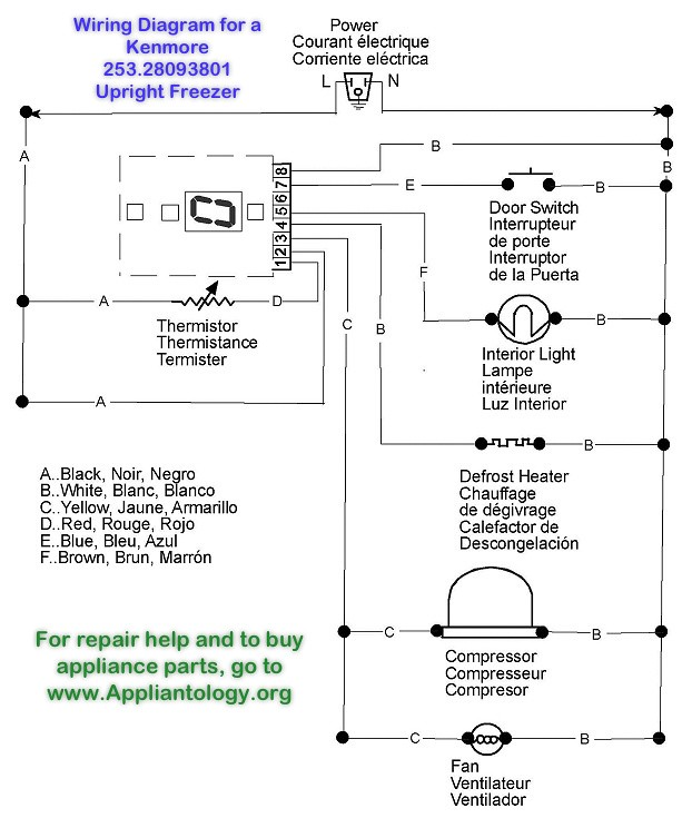 wiring diagram for a kenmore 253.28093801 upright freezer ... kenmore 70 series dryer wiring diagram kenmore refrigerator model 253 wiring diagram