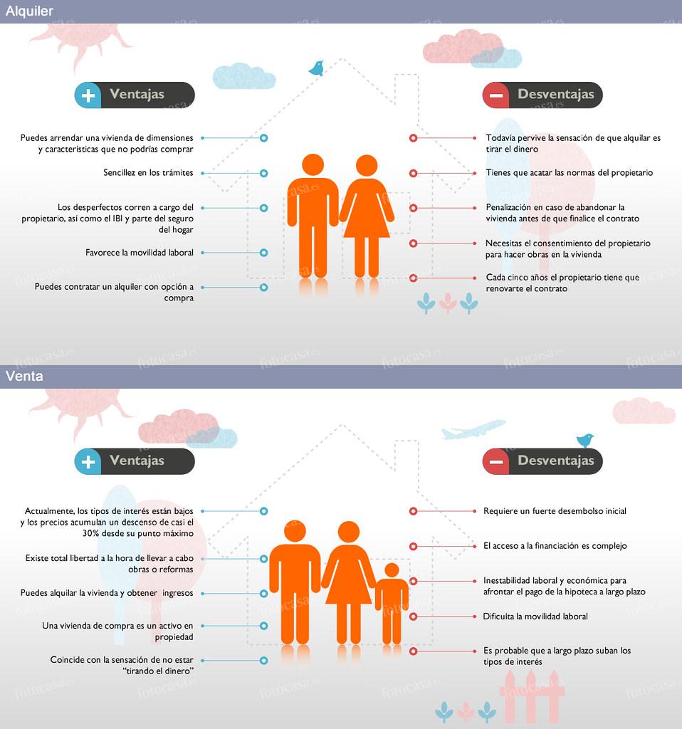 blog ventajas y desventajas yahoo dating