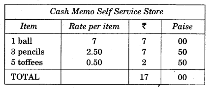 ncert-solutions-for-class-3-mathematics-chapter-14-rupees-and-paise-1