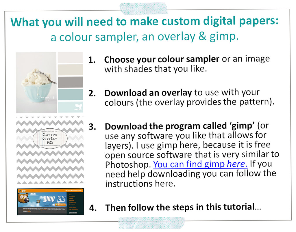 things needed to make your own DIY coloured patterned pape