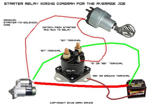 7245695134_c2987d0a39 Jeep Starter Solenoid Wiring Diagram on jeep yj engine diagram fan switch, jeep commander starter wiring diagram, 2012 jeep wrangler starter location diagram, 83 jeep starter relay diagram, jeep wrangler starter relay, jeep yj starter, jeep wrangler solenoid location, jeep heater core diagram, 4-wire solenoid diagram, auto meter fuel gauge wiring diagram, ford starter solenoid diagram, jeep yj headlight relay location, 2006 jeep wrangler starter diagram, jeep starter terminal connection diagram, 1997 jeep wrangler starter diagram,