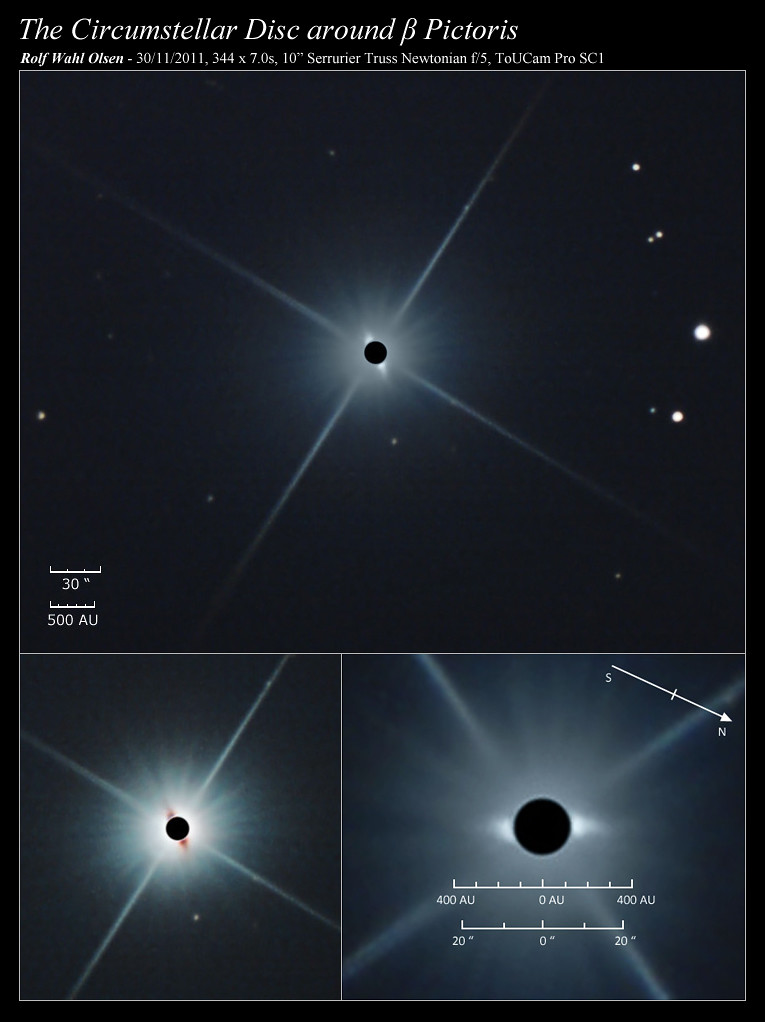 an introduction to the analysis of the beta pictoris system