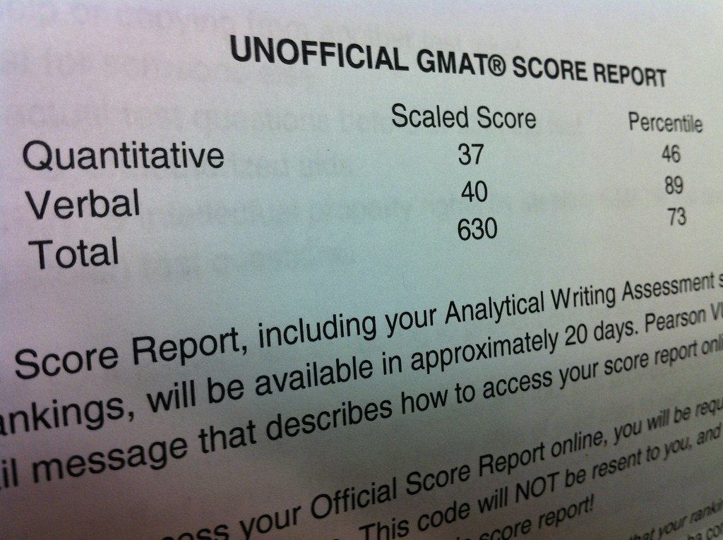 gmat essays scored 6 Really hard to say i scored 1080 on the sat back in '94 (old version) then scored 640 on the gmat in '98 they say that you should score on the gmat roughly half of what you scored on the sat.