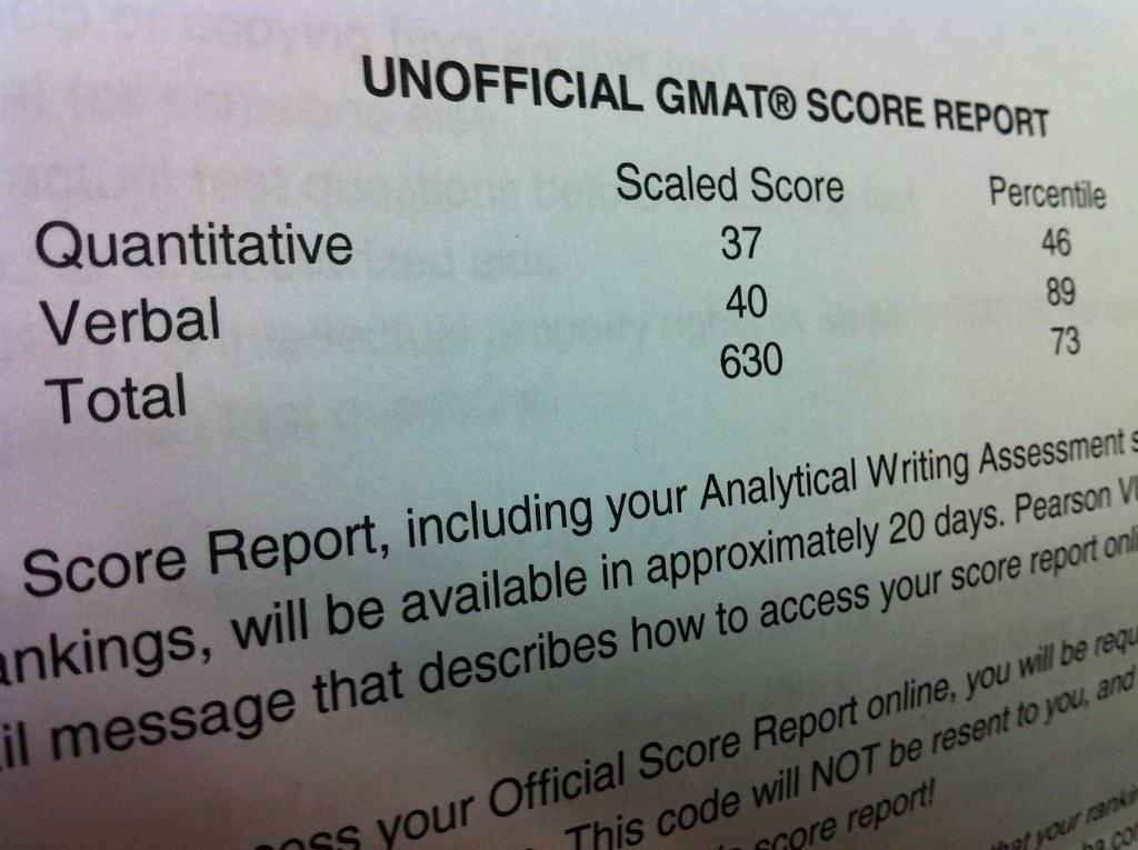 Length of gmat essay