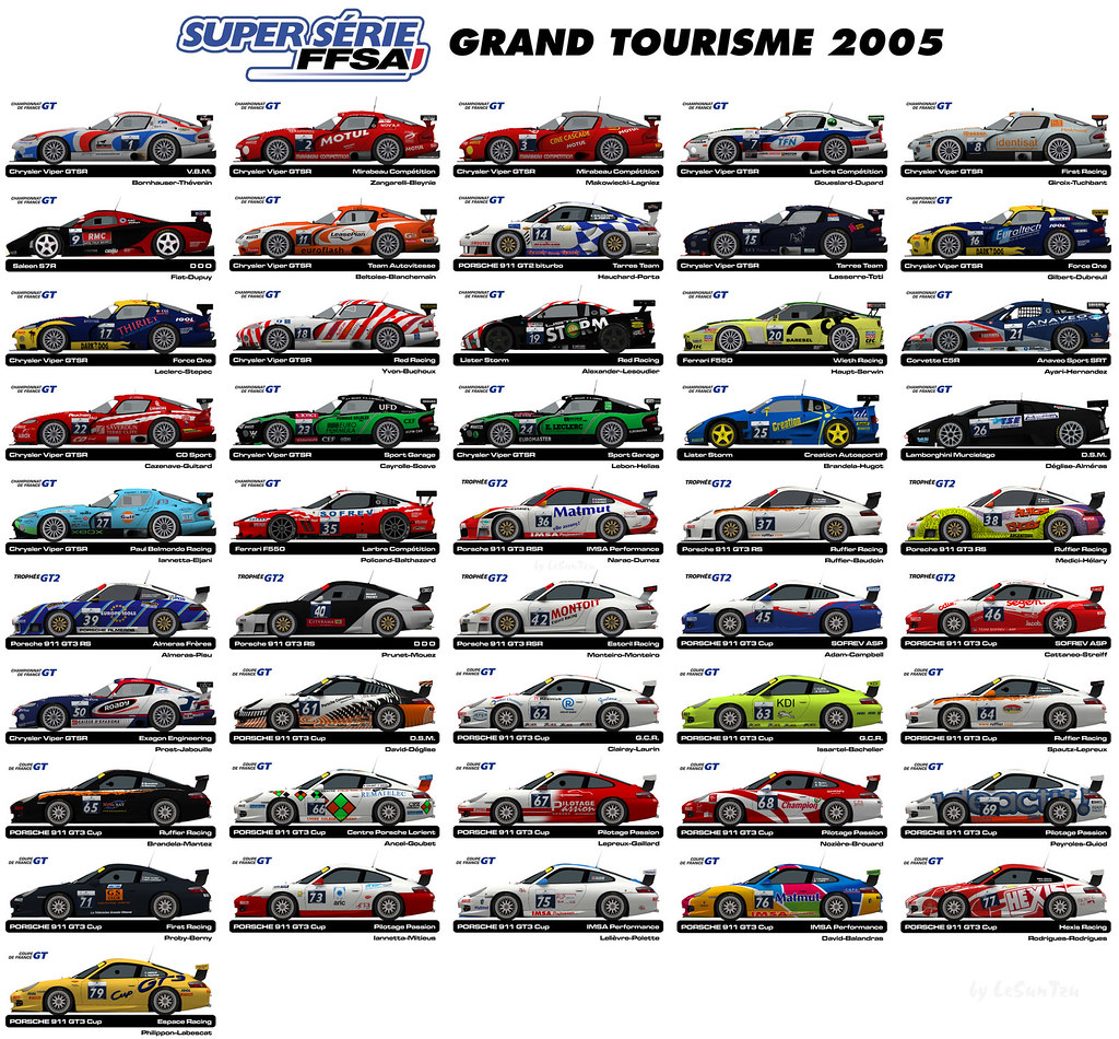 Ffsa 2005 Spotter Guide Made From Modified Gtr2 Cars