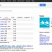 Google OS Search Results