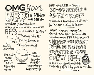 SXSW 2012 Sketchnotes: 01-02 OMG Your RFP is Killing Me! | by Mike Rohde