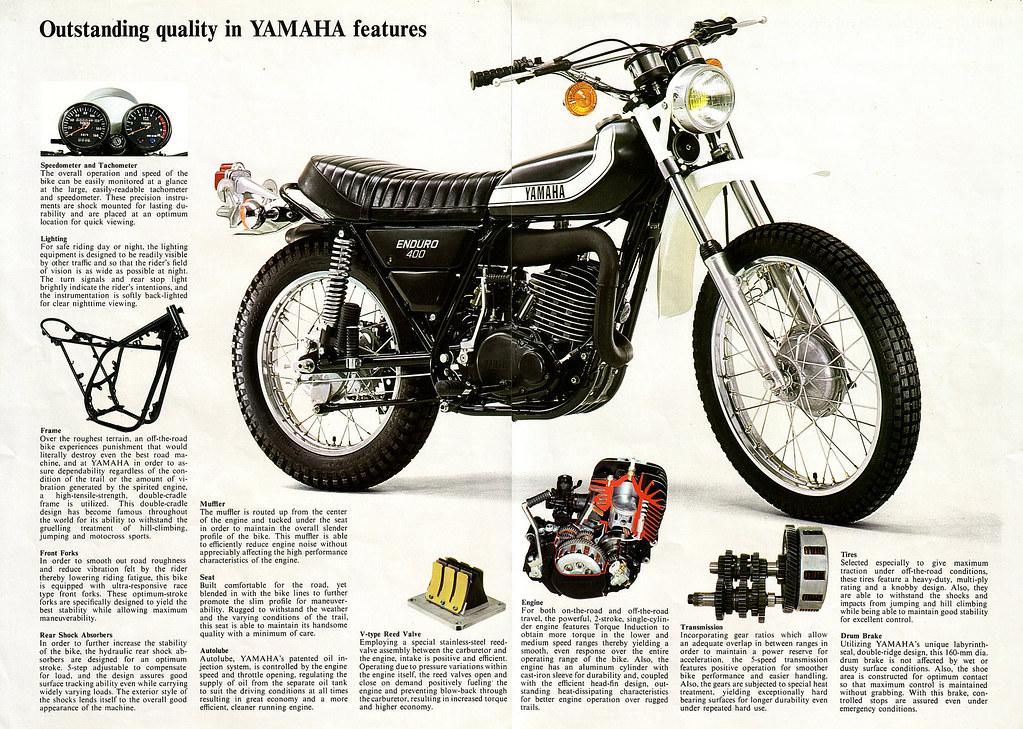 Yamaha Moto   Parts Diagram