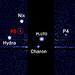 Sistema de Plutón