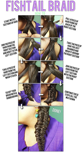 rsz_howtodoafishtailbraid | by thestyledossier