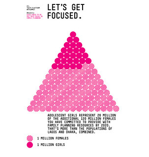 Infographic: Let's get focused | by DFID - UK Department for International Development