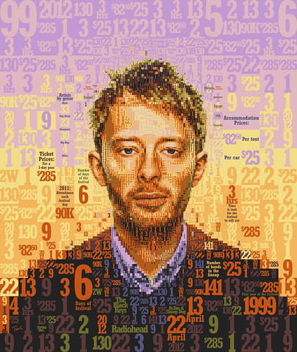 Thom Yorke & Coachella by the numbers for OC Weekly | by tsevis