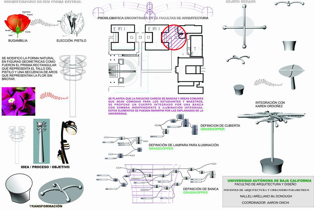 Naup nalleli arellano 2012 1 proyecto final de curso Arquitectura y diseno uabc