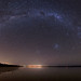 Thrombolites under the Milky Way