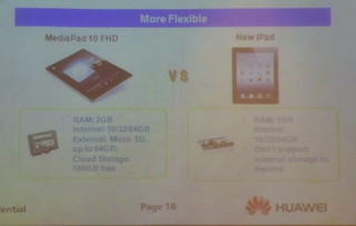 Huawei MediaPad 10 FHD - presentation details | by CCS Insight