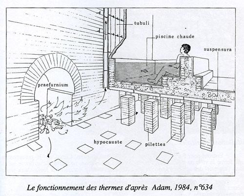 syst me de chauffage par hypocauste dessin d 39 adam d crivan flickr. Black Bedroom Furniture Sets. Home Design Ideas