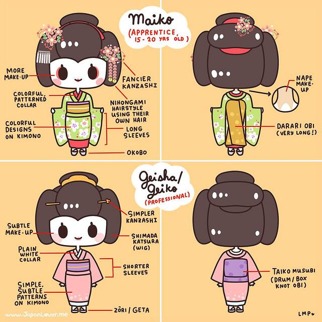 Diferencias entre Geisha y Maiko