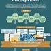 CED-Enterprises